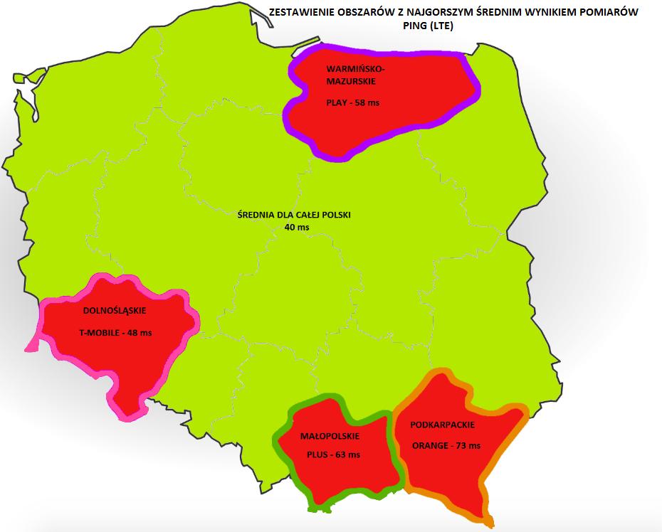 najgorszy Internet mobilny w Polsce